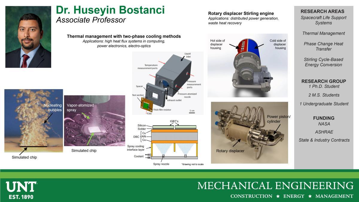 Dr Huseyin Bostanci Research