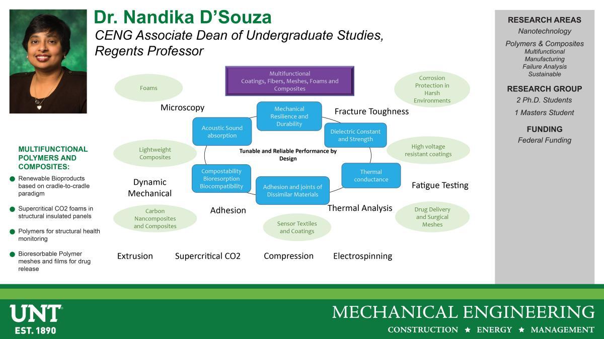 Dr. D'Souza's Research