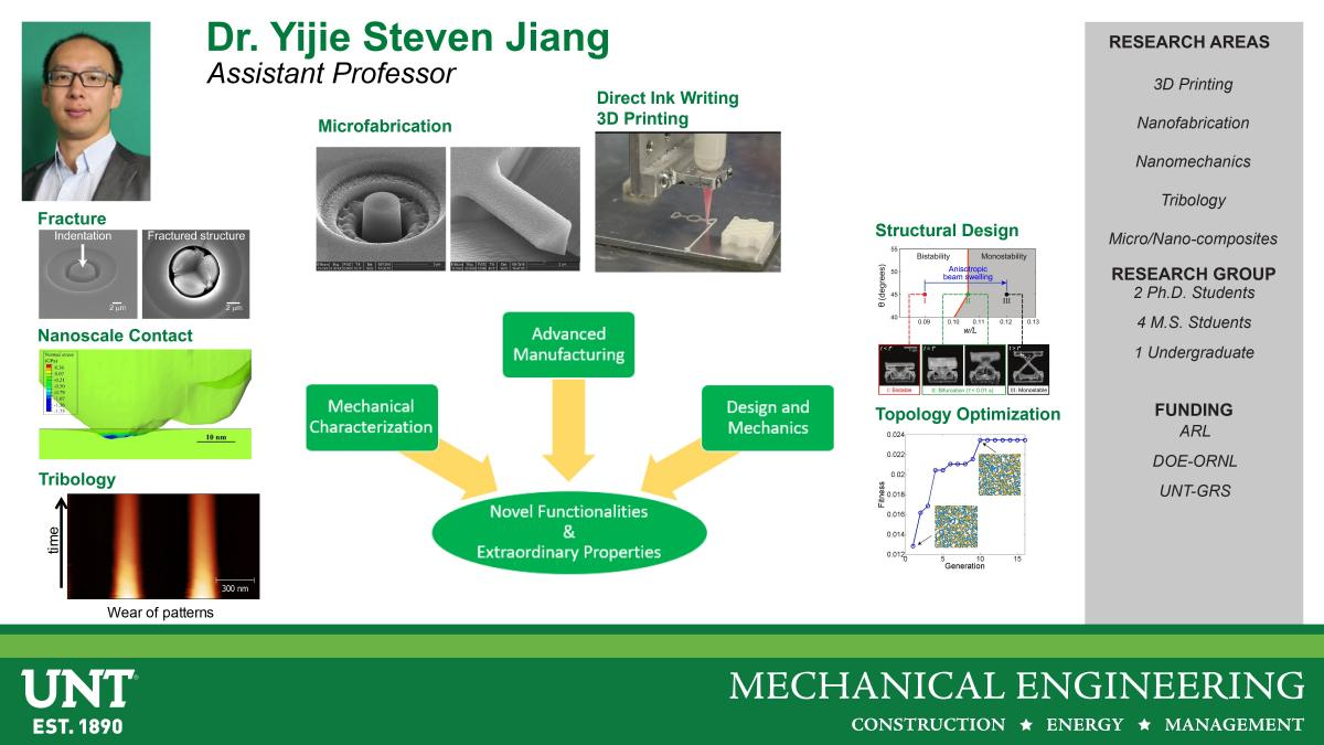 Dr Jiang's Research