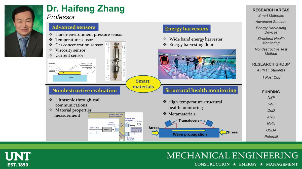 Dr Zhang's Research
